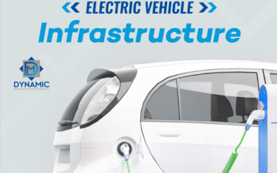 EV Infrastructure With Dynamic Measurement